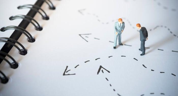 Kunden geben die Richtung vor, Unternehmen müssen Schritt halten.
